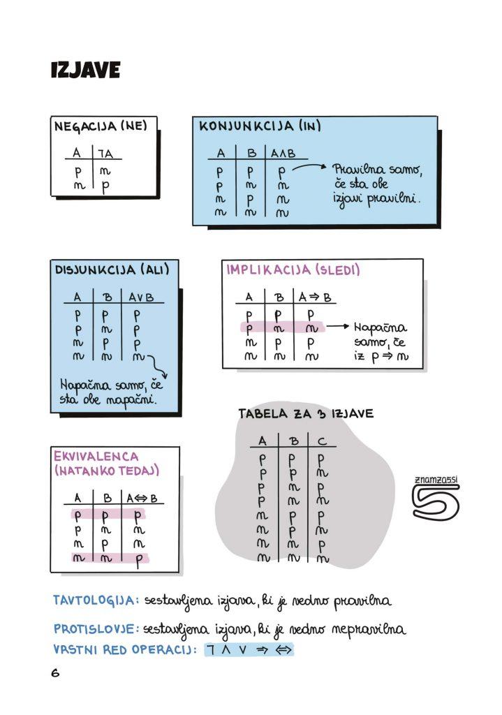 formule SS - notranja6